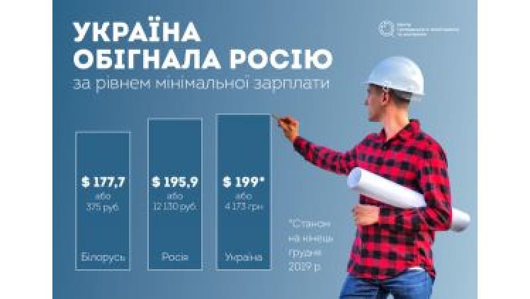 Які зміни чекають на українців у 2020 році
